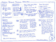 Post image for What is Personal Finance?