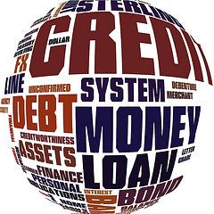 Common Credit Score Misconceptions